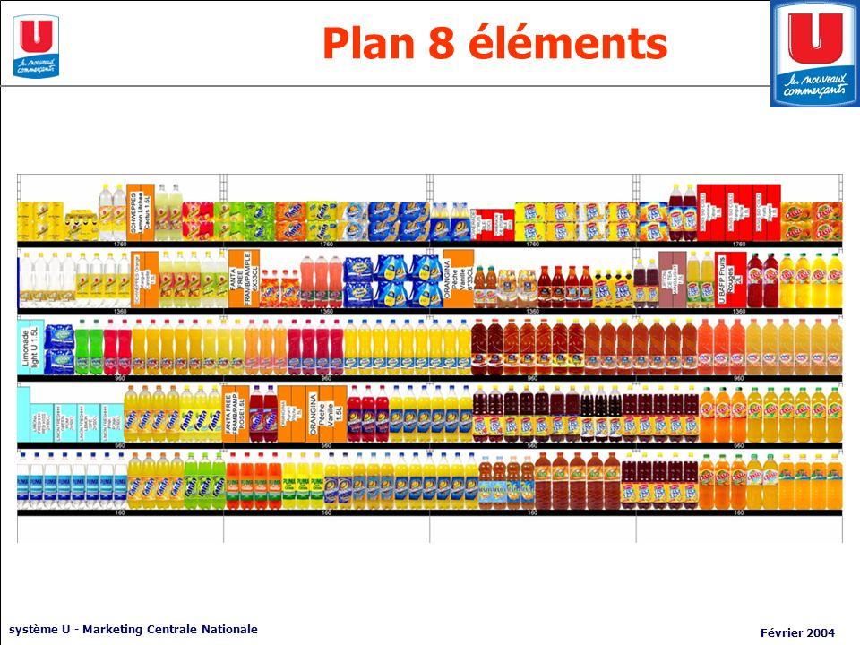 Plan 8 éléments