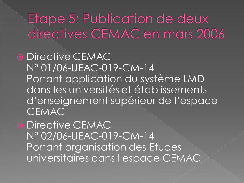 Etape 5: Publication de deux directives CEMAC en mars 2006