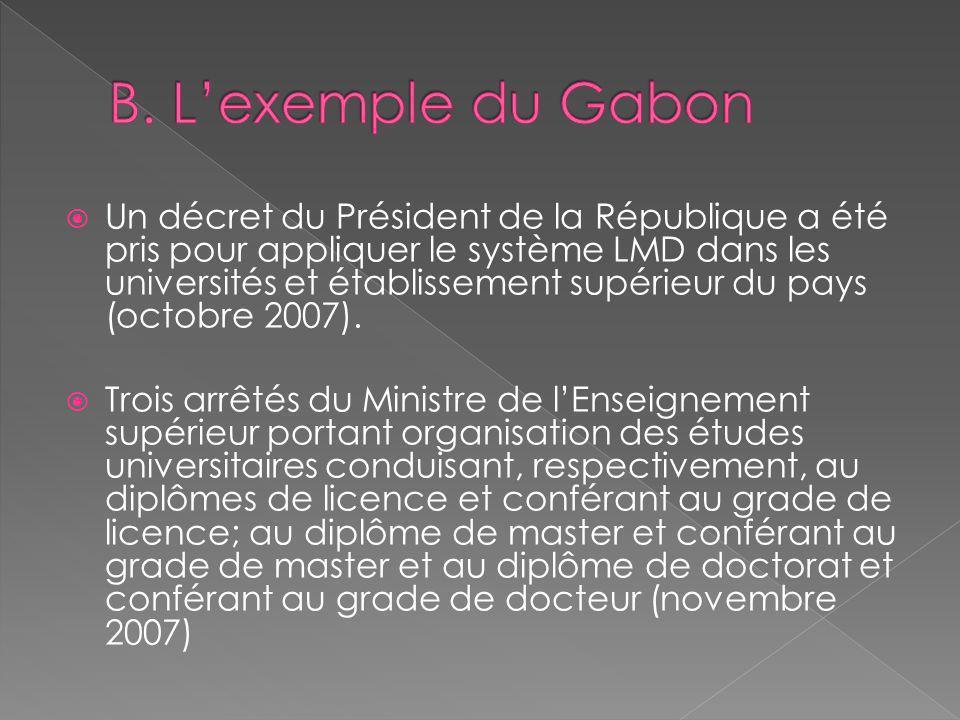 B. L'exemple du Gabon