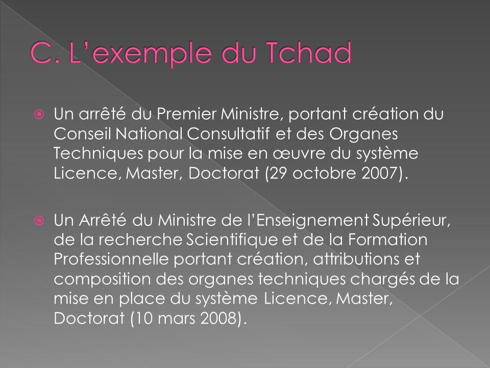 C. L'exemple du Tchad
