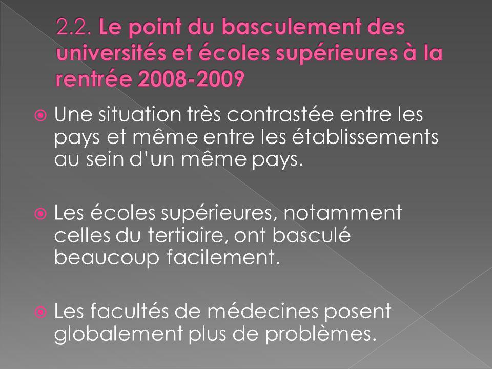 2.2. Le point du basculement des universités et écoles supérieures à la rentrée 2008-2009
