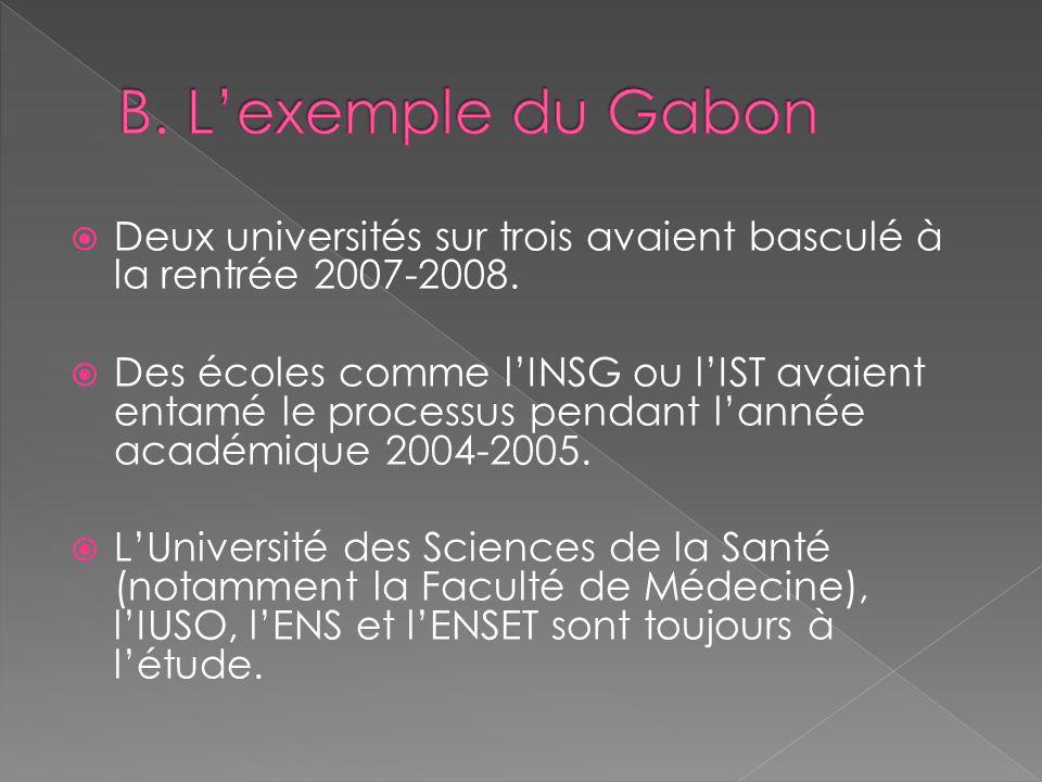 B. L'exemple du Gabon Deux universités sur trois avaient basculé à la rentrée 2007-2008.