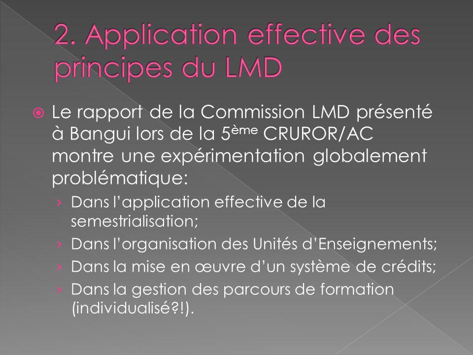 2. Application effective des principes du LMD
