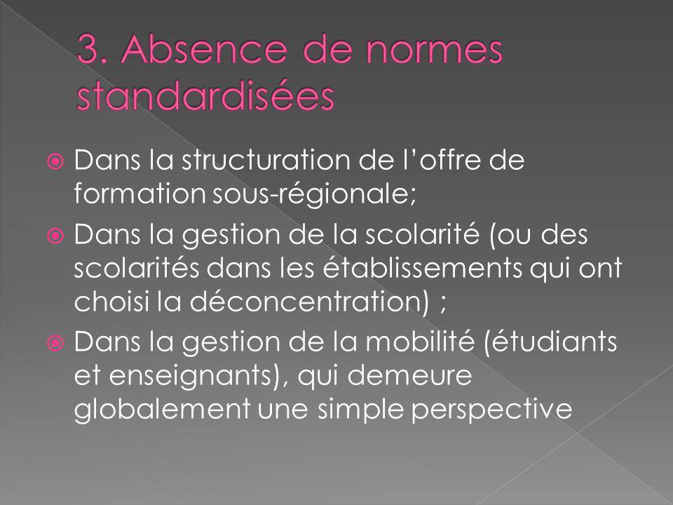 3. Absence de normes standardisées