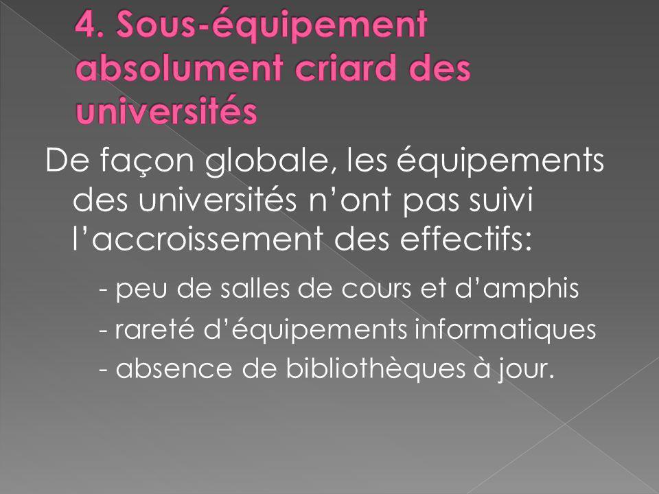 4. Sous-équipement absolument criard des universités