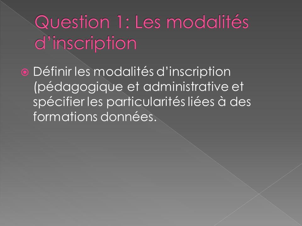 Question 1: Les modalités d'inscription