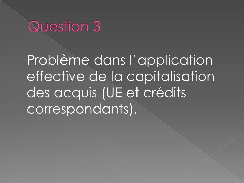 Question 3 Problème dans l'application effective de la capitalisation des acquis (UE et crédits correspondants).