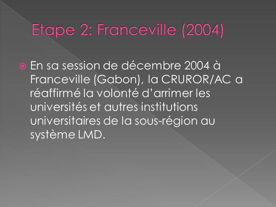 Etape 2: Franceville (2004)