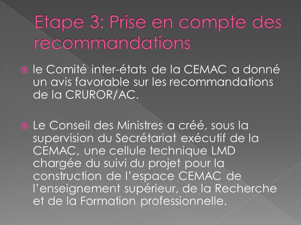 Etape 3: Prise en compte des recommandations