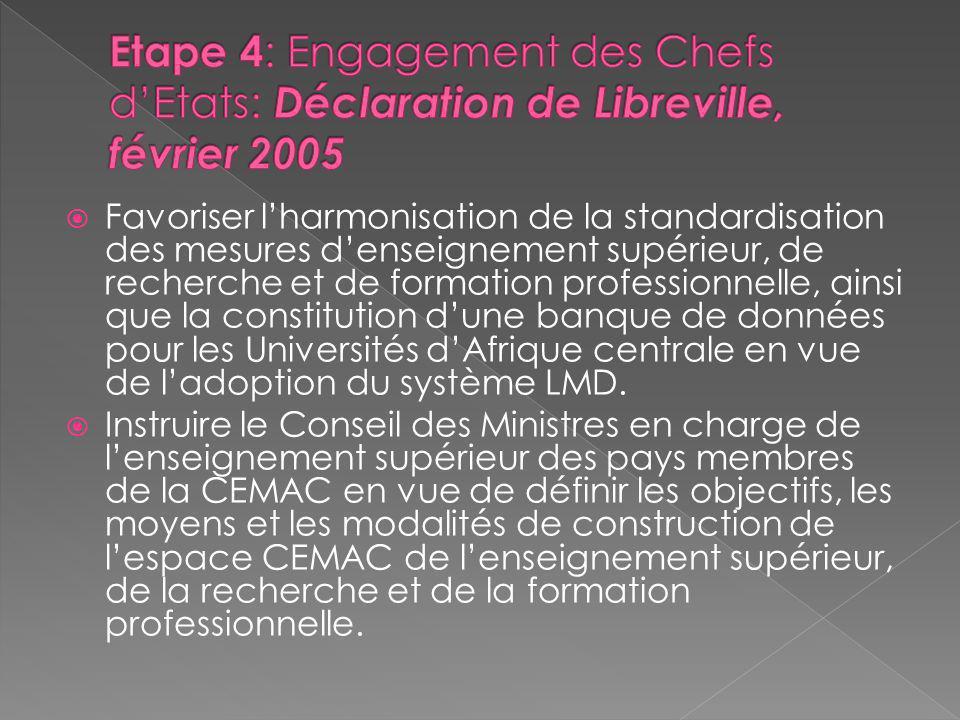 Etape 4: Engagement des Chefs d'Etats: Déclaration de Libreville, février 2005