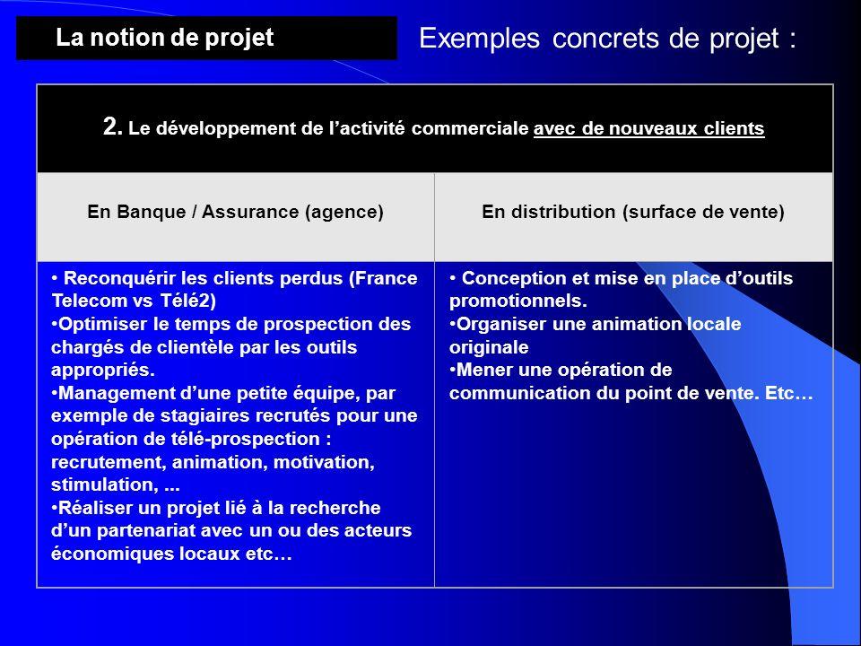 Exemples concrets de projet :