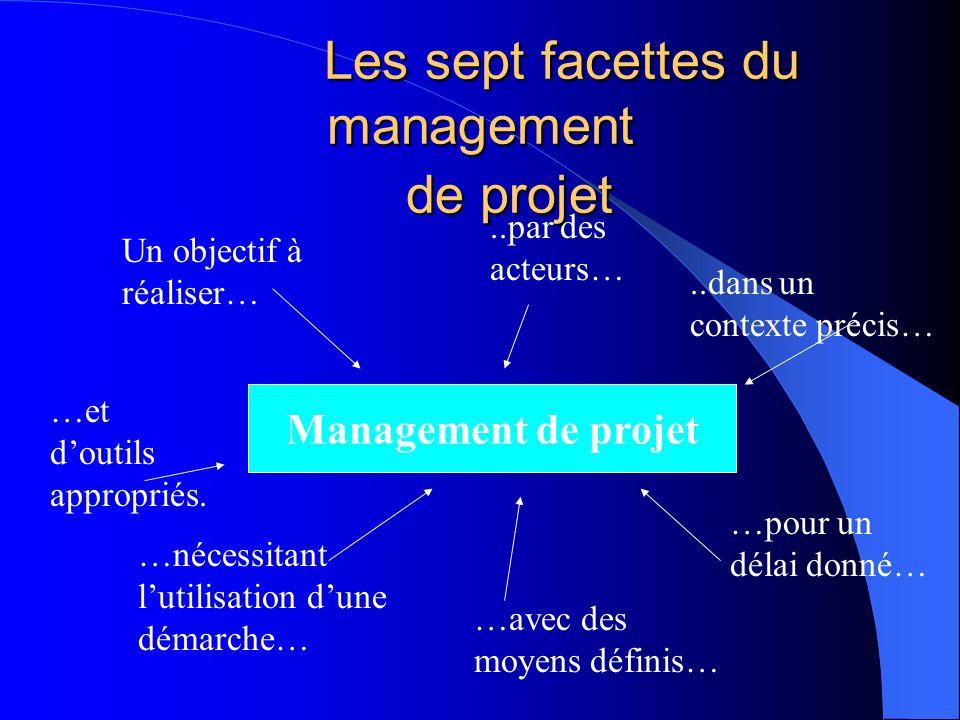 Les sept facettes du management de projet