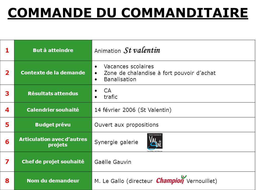 COMMANDE DU COMMANDITAIRE