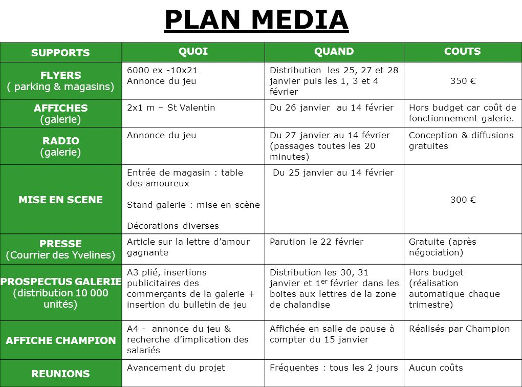 PLAN MEDIA SUPPORTS QUOI QUAND COUTS FLYERS ( parking & magasins)