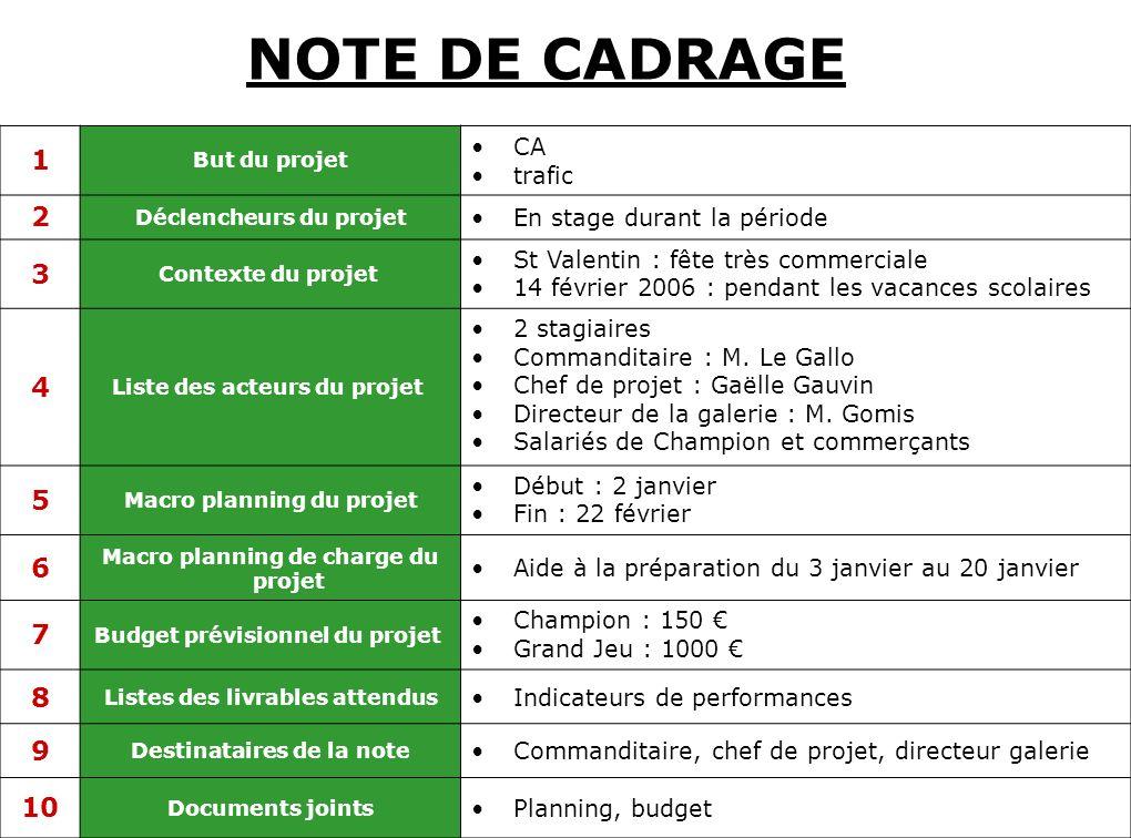 NOTE DE CADRAGE 1 2 3 4 5 6 7 8 9 10 CA trafic
