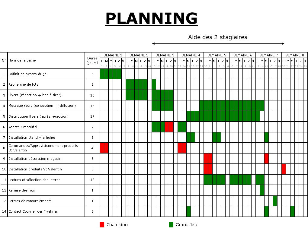 PLANNING Aide des 2 stagiaires