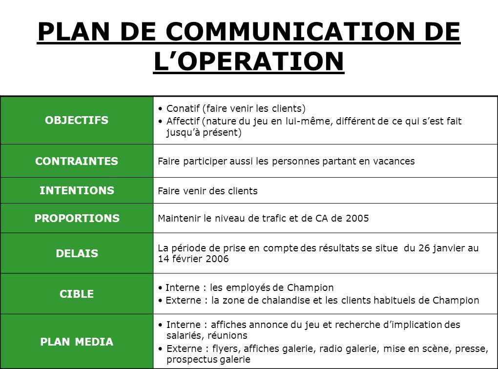 PLAN DE COMMUNICATION DE L'OPERATION