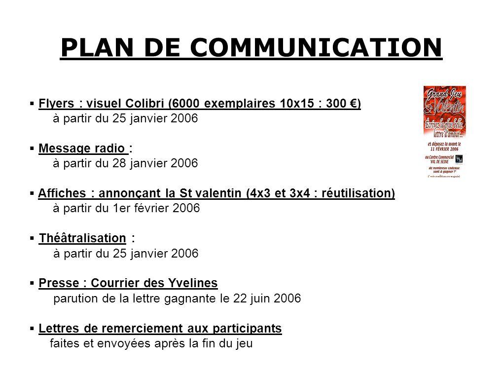 PLAN DE COMMUNICATION Flyers : visuel Colibri (6000 exemplaires 10x15 : 300 €) à partir du 25 janvier 2006.