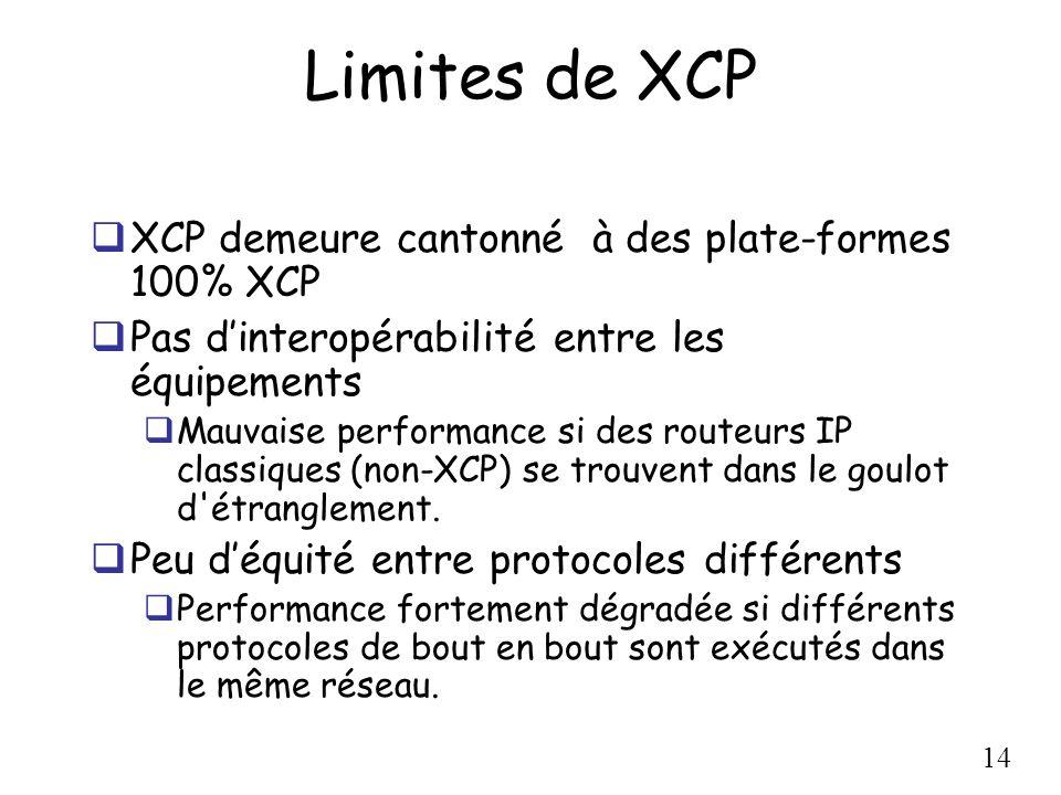 Limites de XCP XCP demeure cantonné à des plate-formes 100% XCP