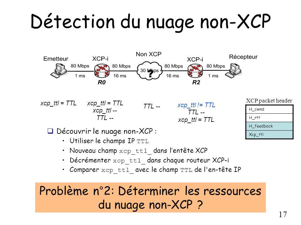 Détection du nuage non-XCP