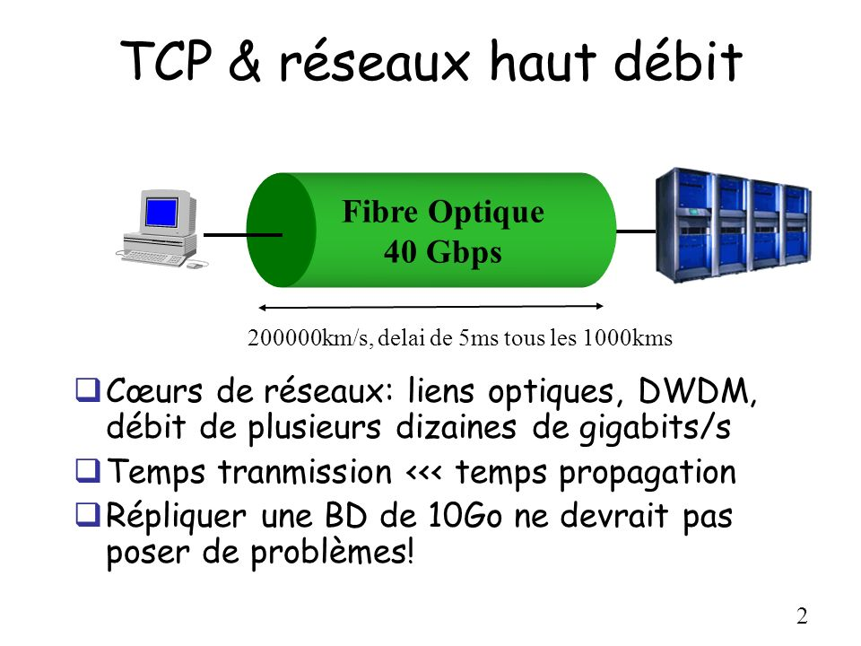 TCP & réseaux haut débit