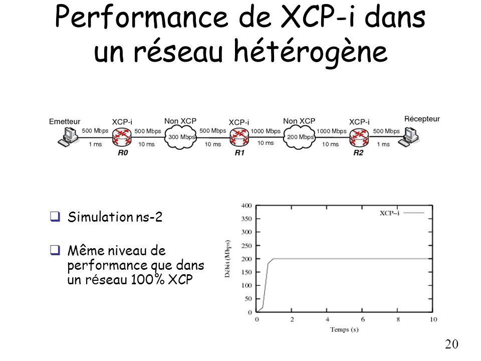 Performance de XCP-i dans un réseau hétérogène