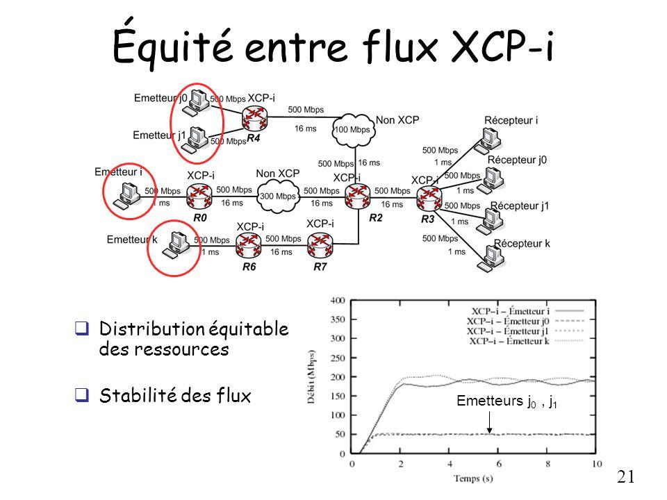 Équité entre flux XCP-i