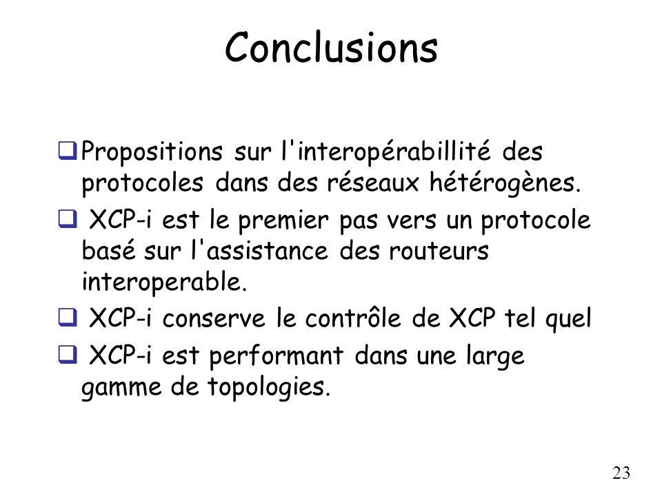 Conclusions Propositions sur l interopérabillité des protocoles dans des réseaux hétérogènes.