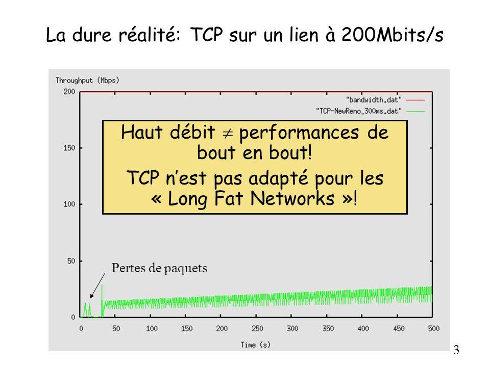 La dure réalité: TCP sur un lien à 200Mbits/s
