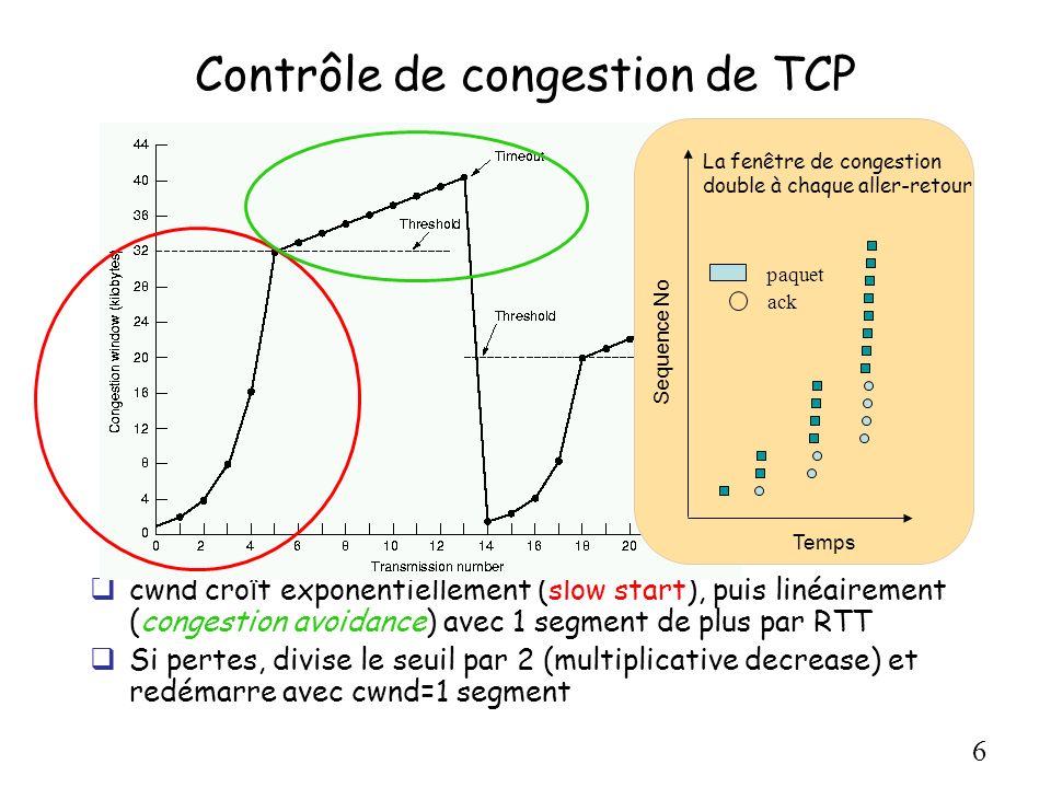 Contrôle de congestion de TCP
