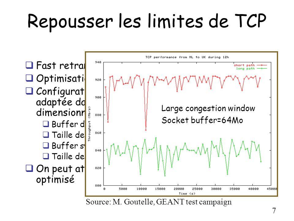 Repousser les limites de TCP