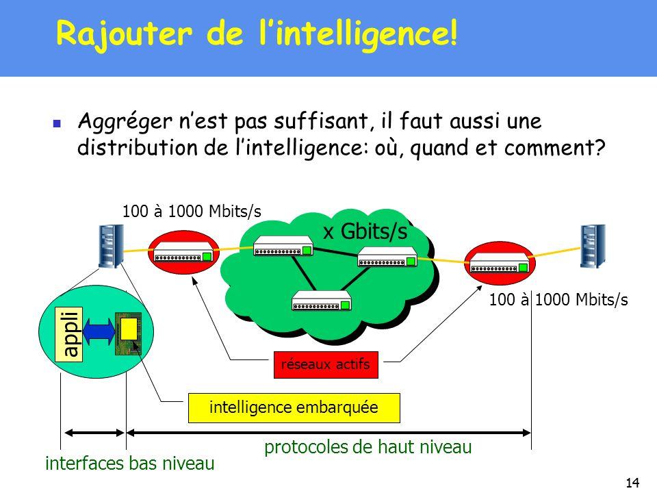 Rajouter de l'intelligence!