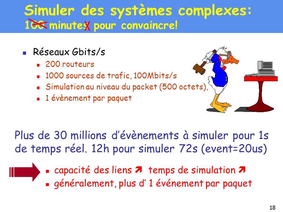 Simuler des systèmes complexes: 100 minutes pour convaincre!