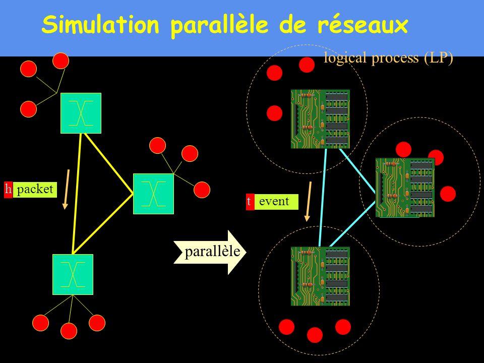 Simulation parallèle de réseaux