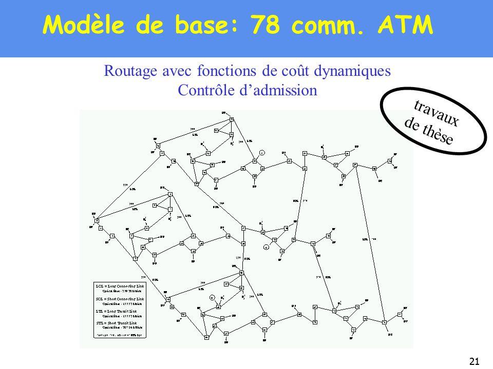 Modèle de base: 78 comm. ATM
