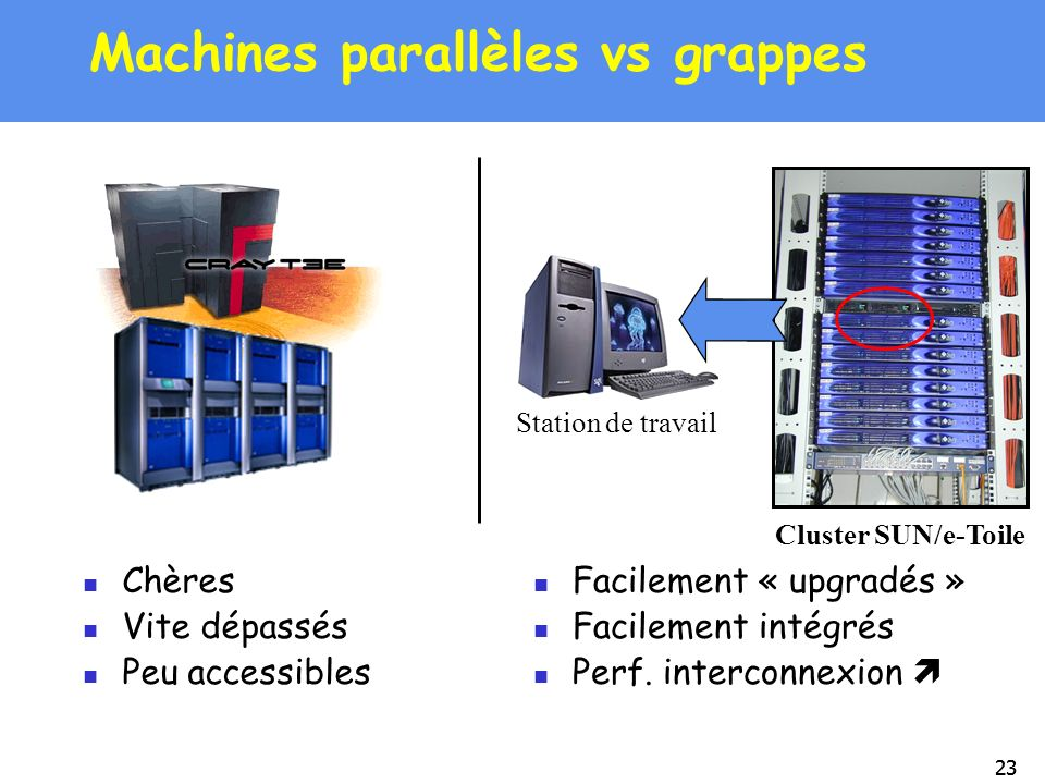 Machines parallèles vs grappes