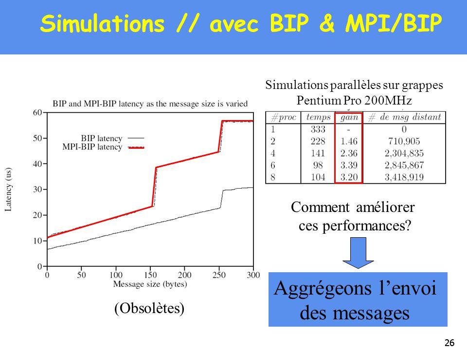 Simulations // avec BIP & MPI/BIP