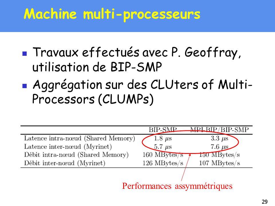 Machine multi-processeurs