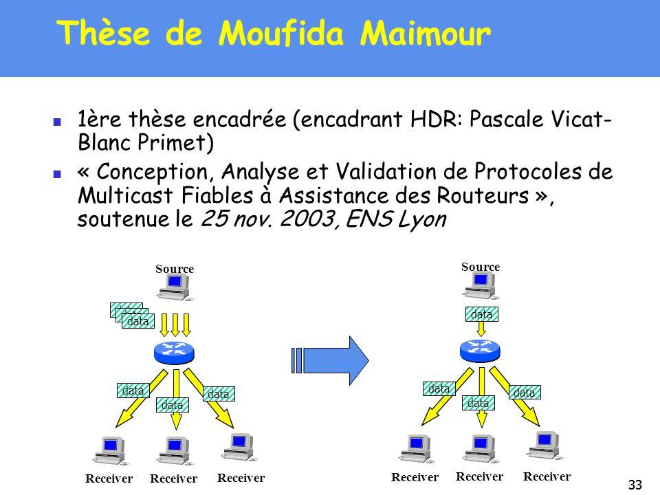 Thèse de Moufida Maimour