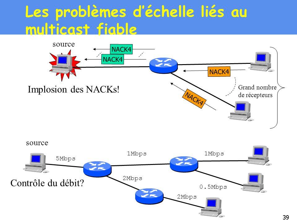 Les problèmes d'échelle liés au multicast fiable