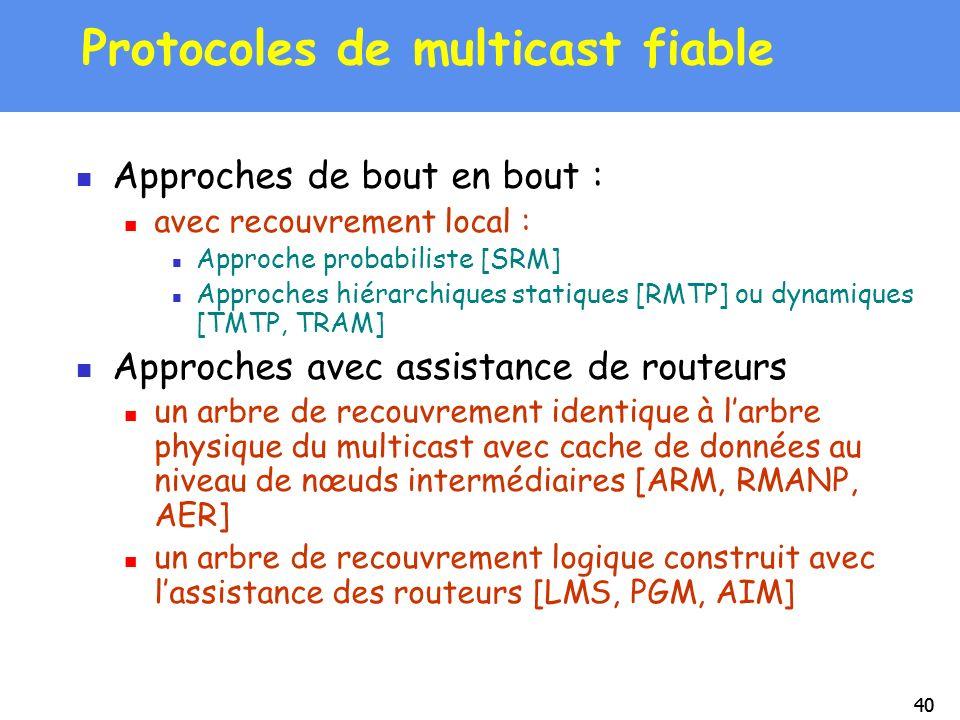 Protocoles de multicast fiable