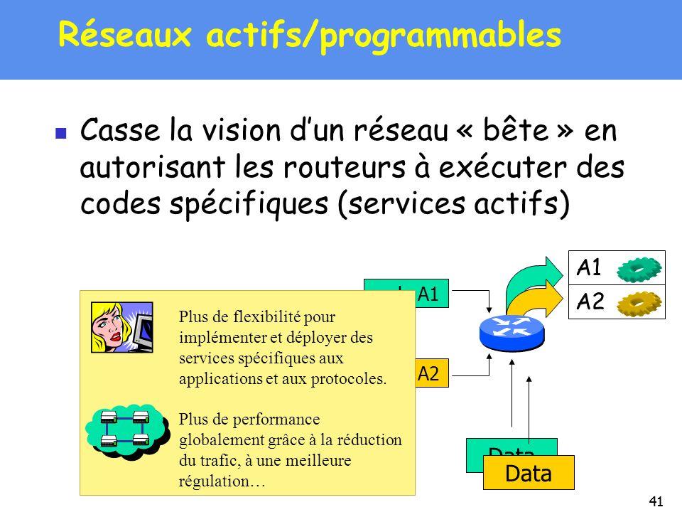 Réseaux actifs/programmables