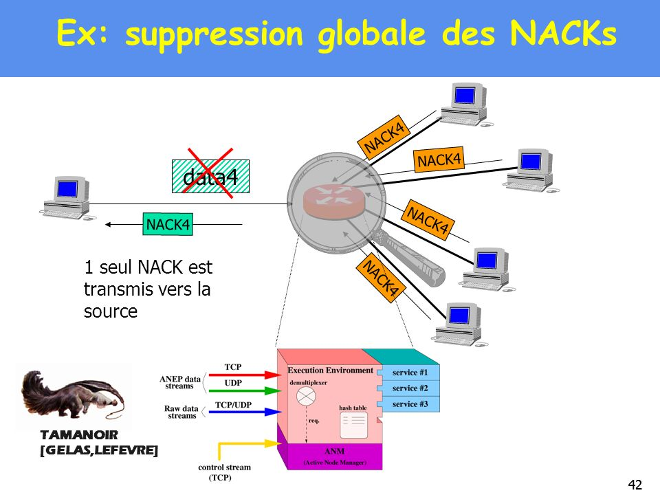 Ex: suppression globale des NACKs