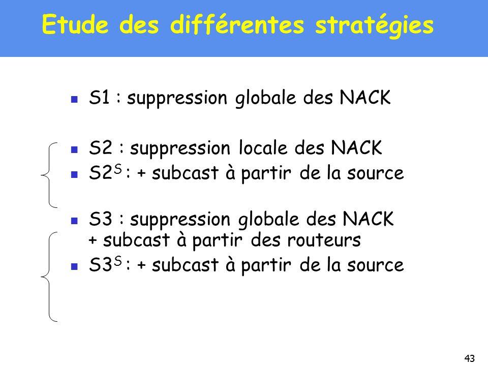 Etude des différentes stratégies