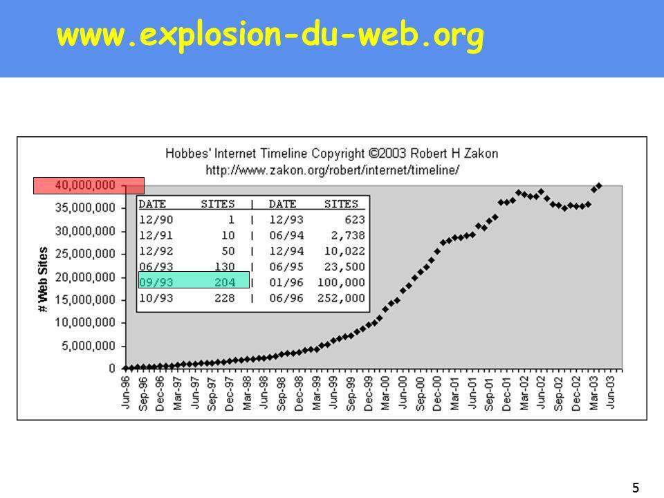 www.explosion-du-web.org