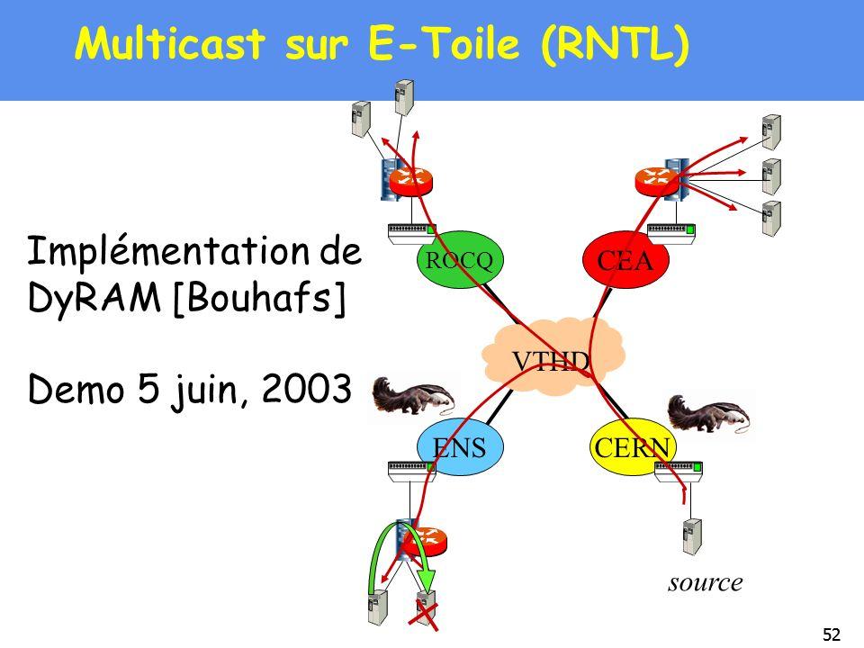 Multicast sur E-Toile (RNTL)