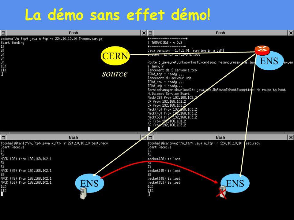 La démo sans effet démo! CERN ENS source ENS ENS