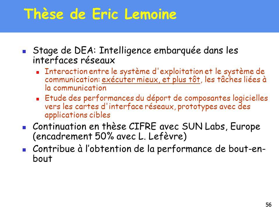Thèse de Eric Lemoine Stage de DEA: Intelligence embarquée dans les interfaces réseaux.