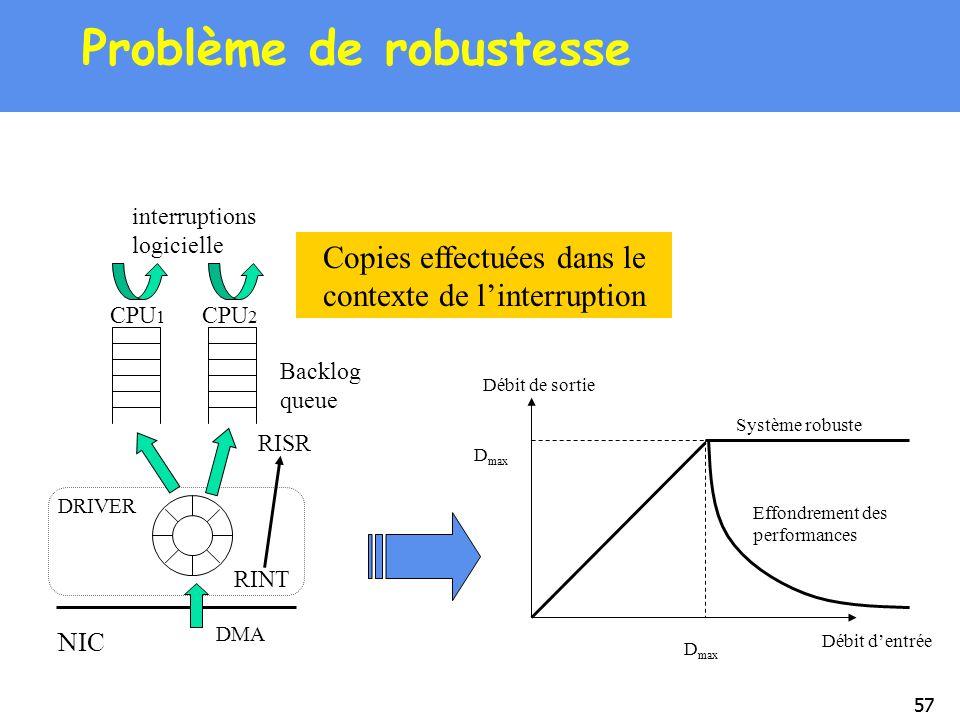 Problème de robustesse