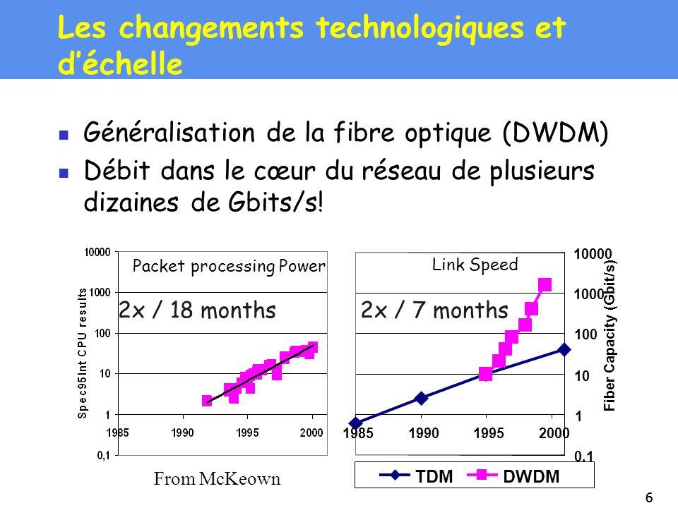 Les changements technologiques et d'échelle